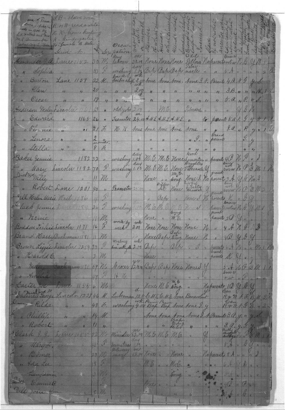 Tennessee Town census - 1