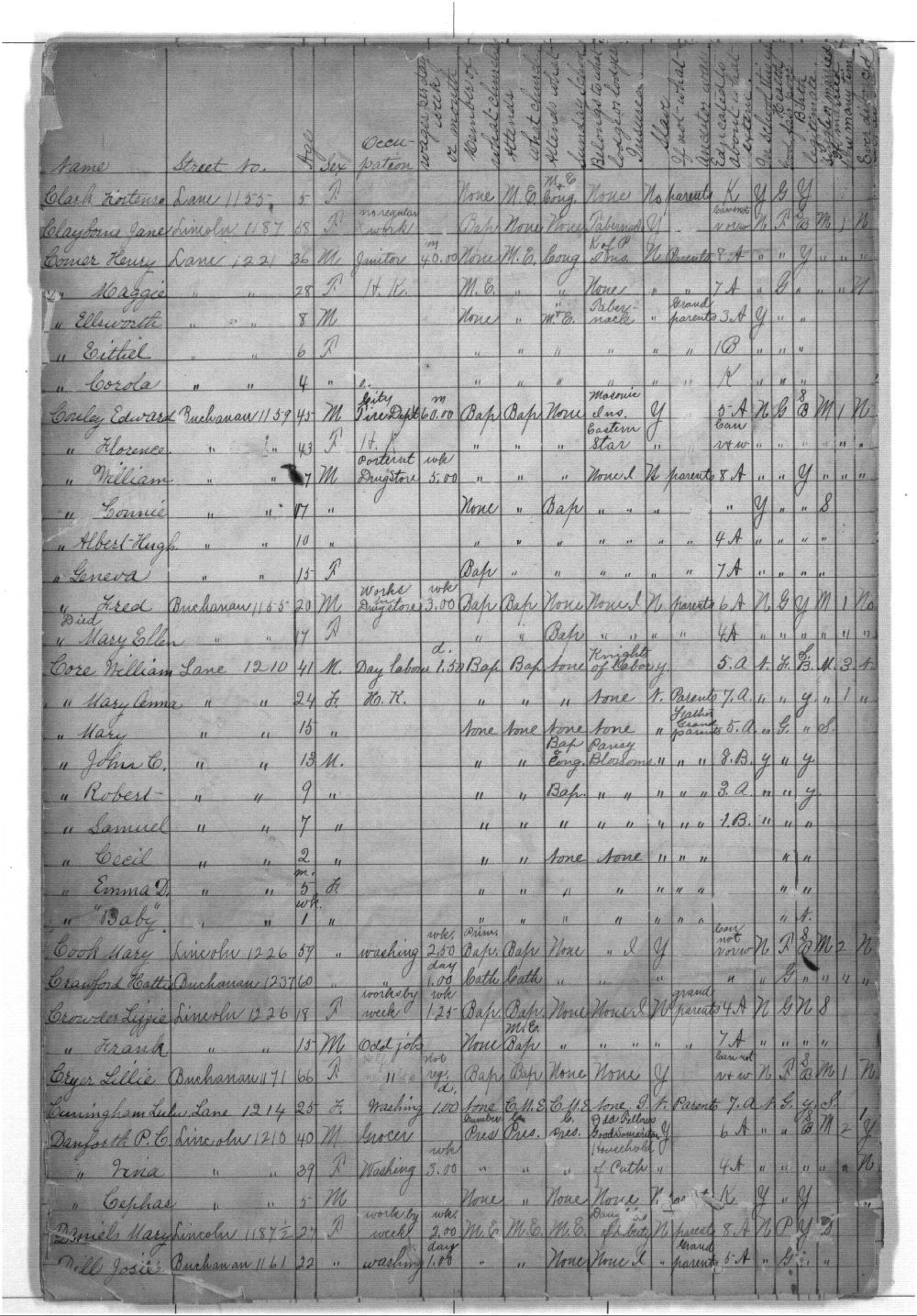 Tennessee Town census - 2