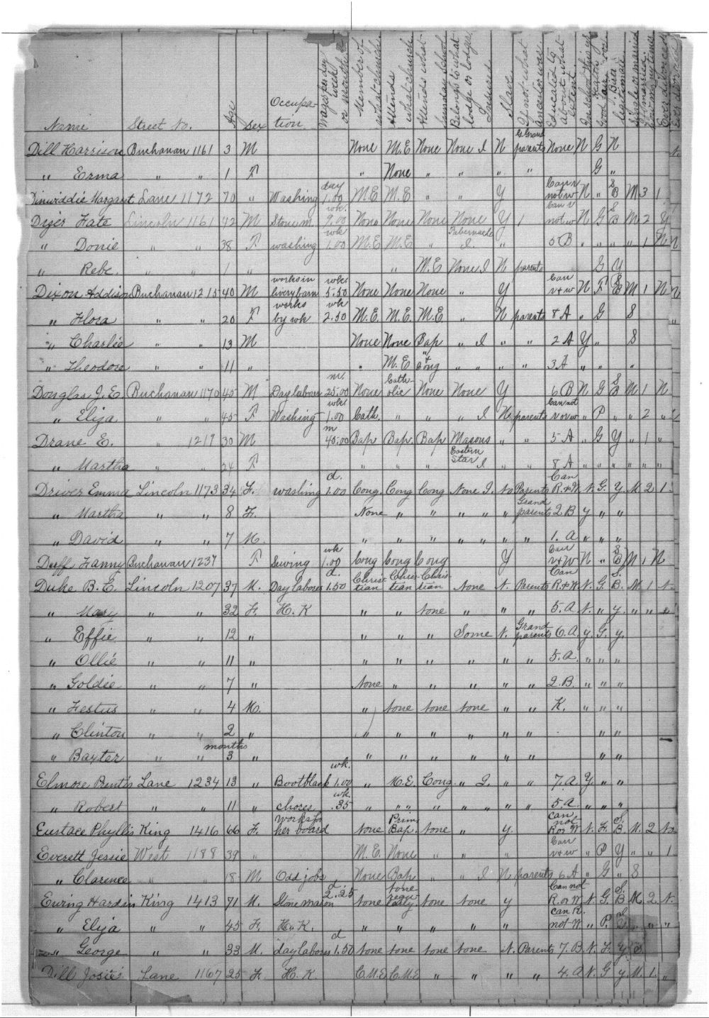 Tennessee Town census - 3