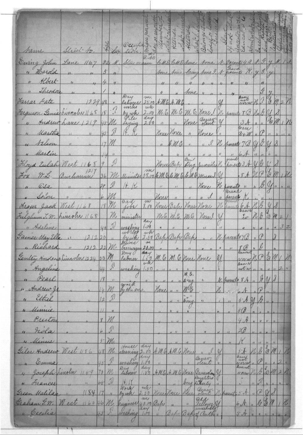 Tennessee Town census - 4