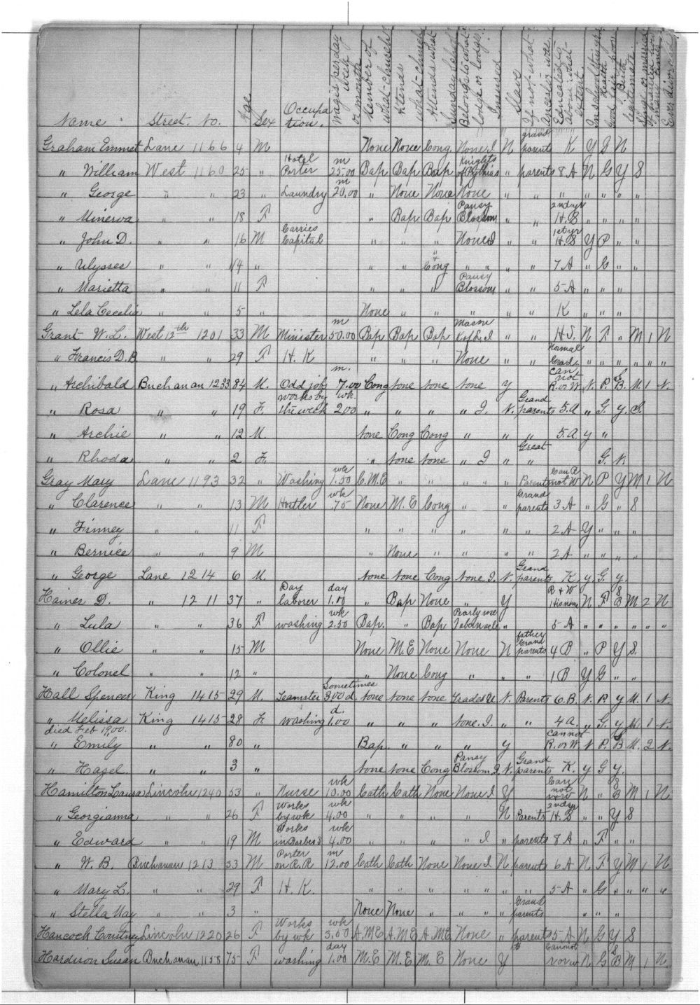 Tennessee Town census - 5