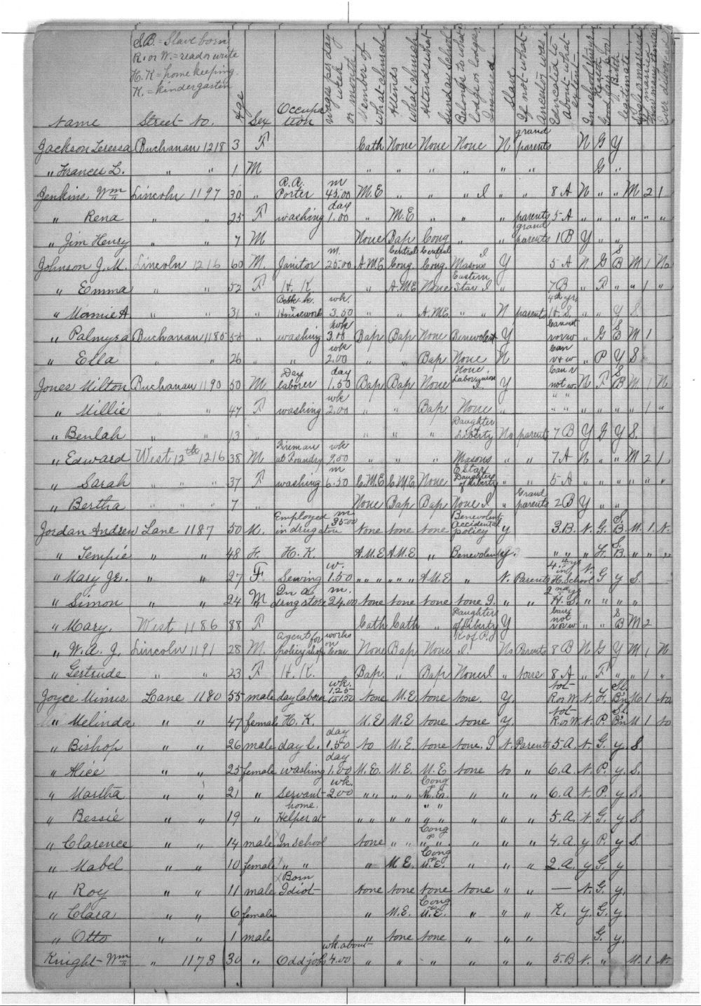 Tennessee Town census - 7