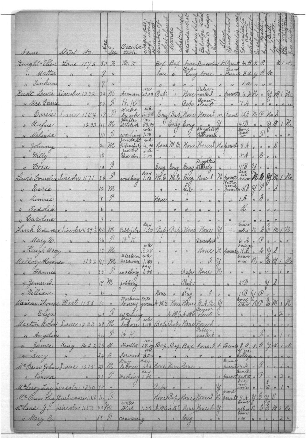 Tennessee Town census - 8