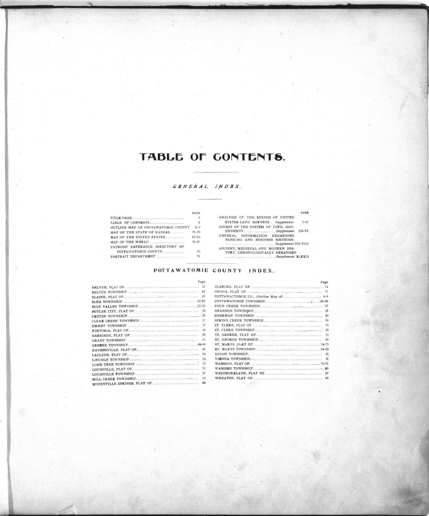 Standard atlas of Pottawatomie County, Kansas - Table of Contents