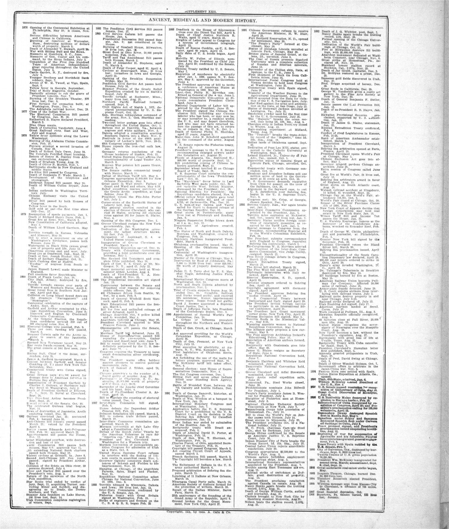 Standard atlas of Riley County, Kansas - XXII