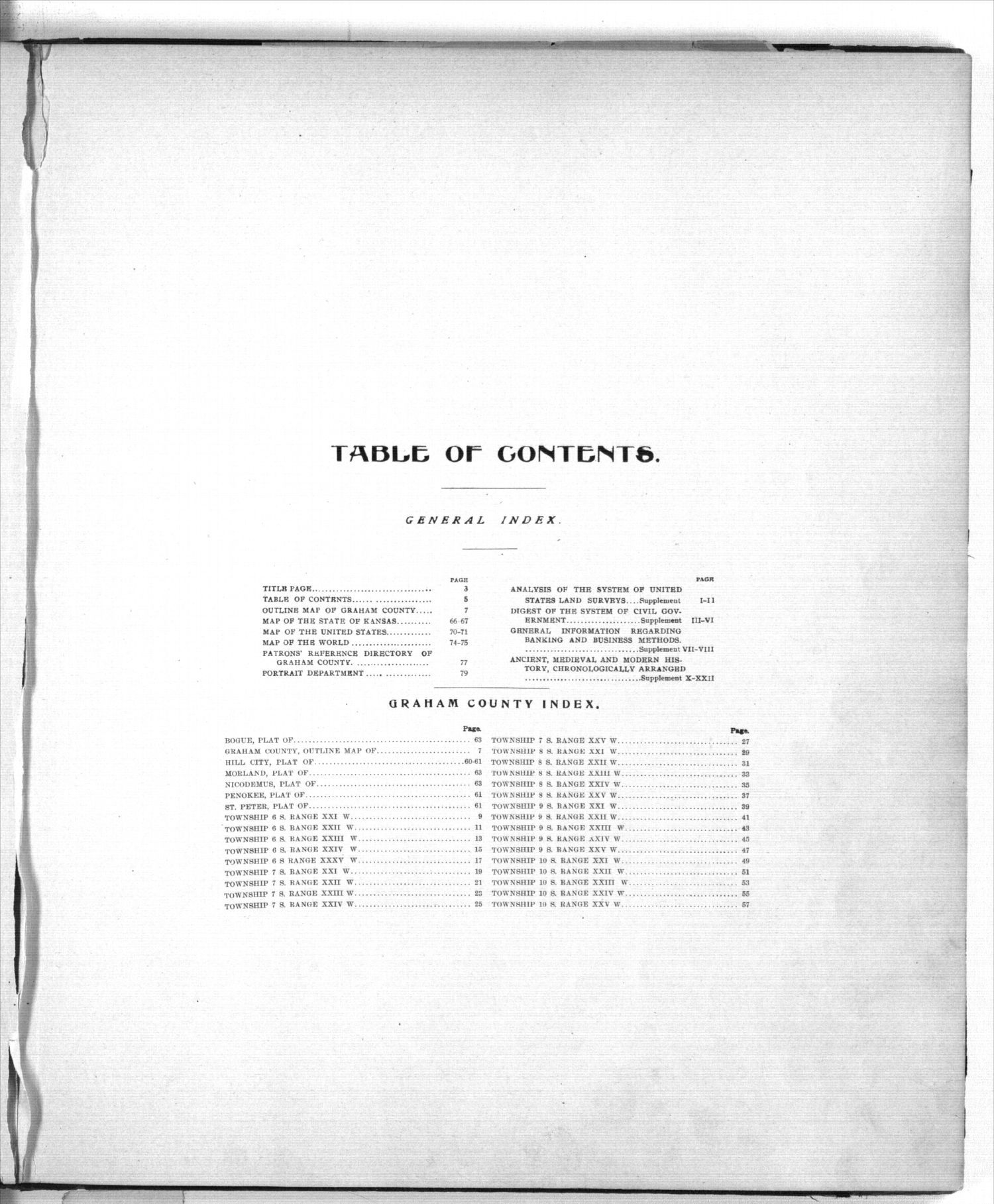 Standard atlas of Graham County, Kansas - Table of contents