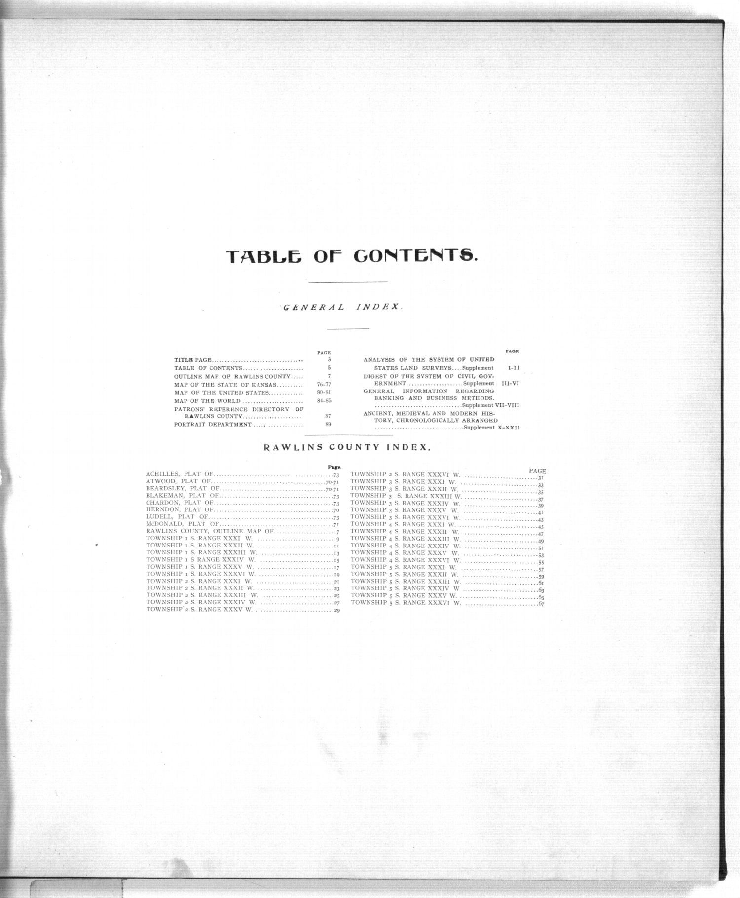 Standard atlas of Rawlins County, Kansas - Table of Contents