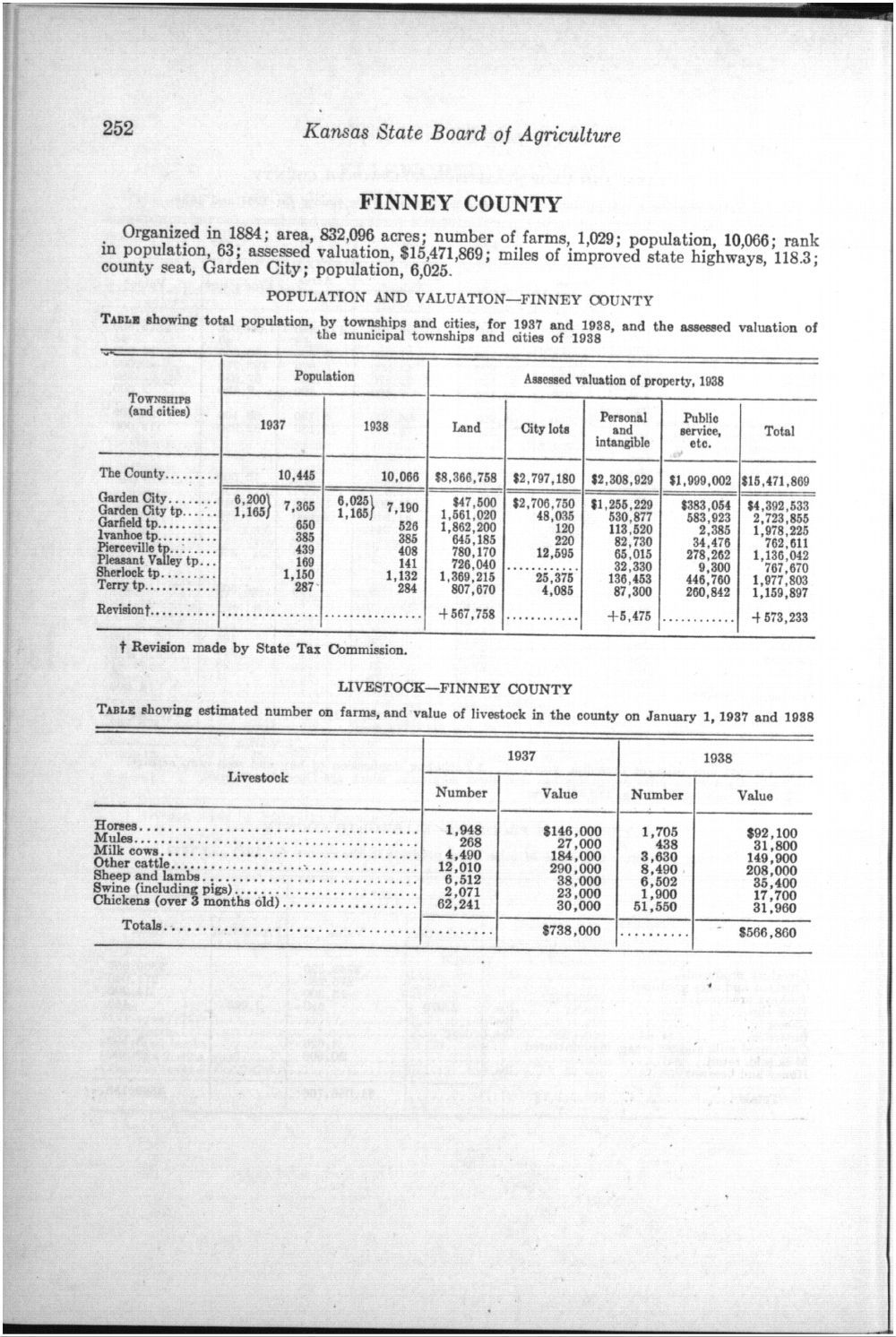 Thirty-first Biennial Report, Statistics by county showing population, acreage, production, and livestock, 1937-1938 - 252
