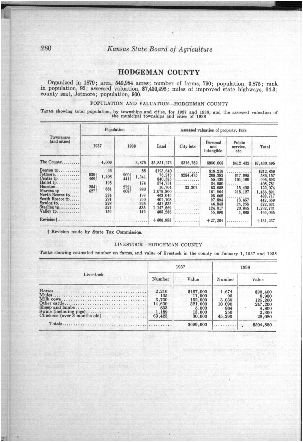 Thirty-first Biennial Report, Statistics by county showing population, acreage, production, and livestock, 1937-1938 - 280