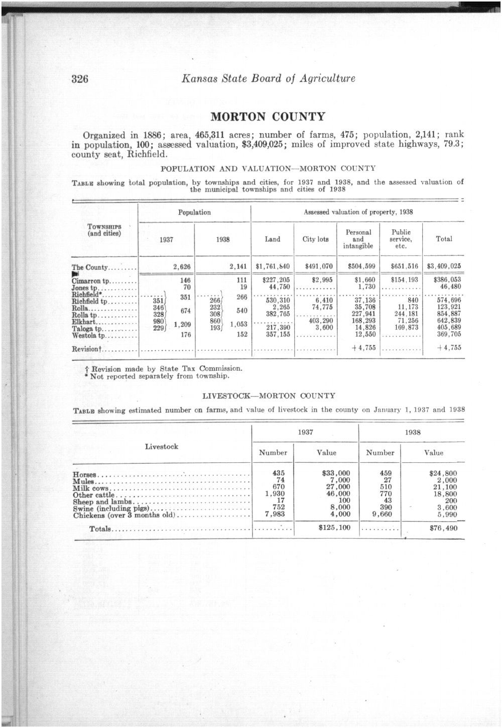 Thirty-first Biennial Report, Statistics by county showing population, acreage, production, and livestock, 1937-1938 - 326