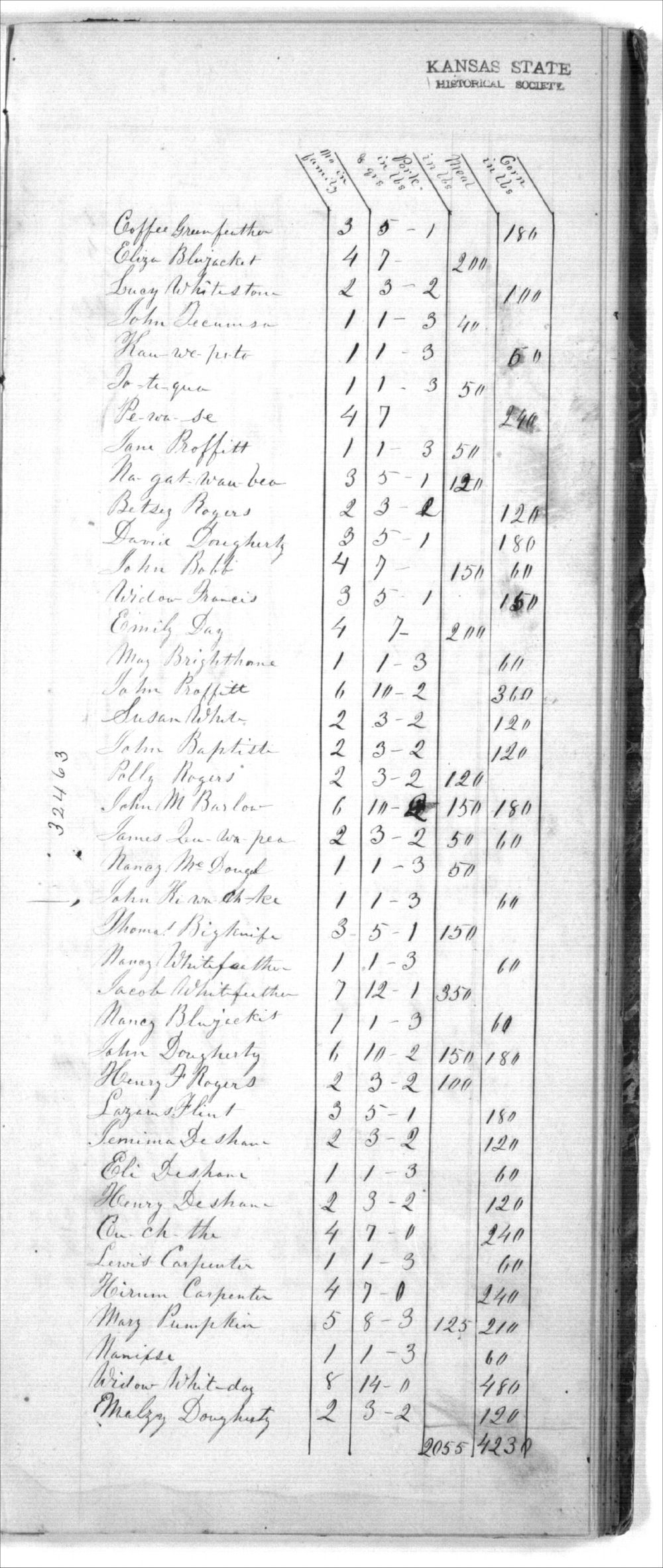 Account of provisions and supplies issued to destitute Shawnees - 4