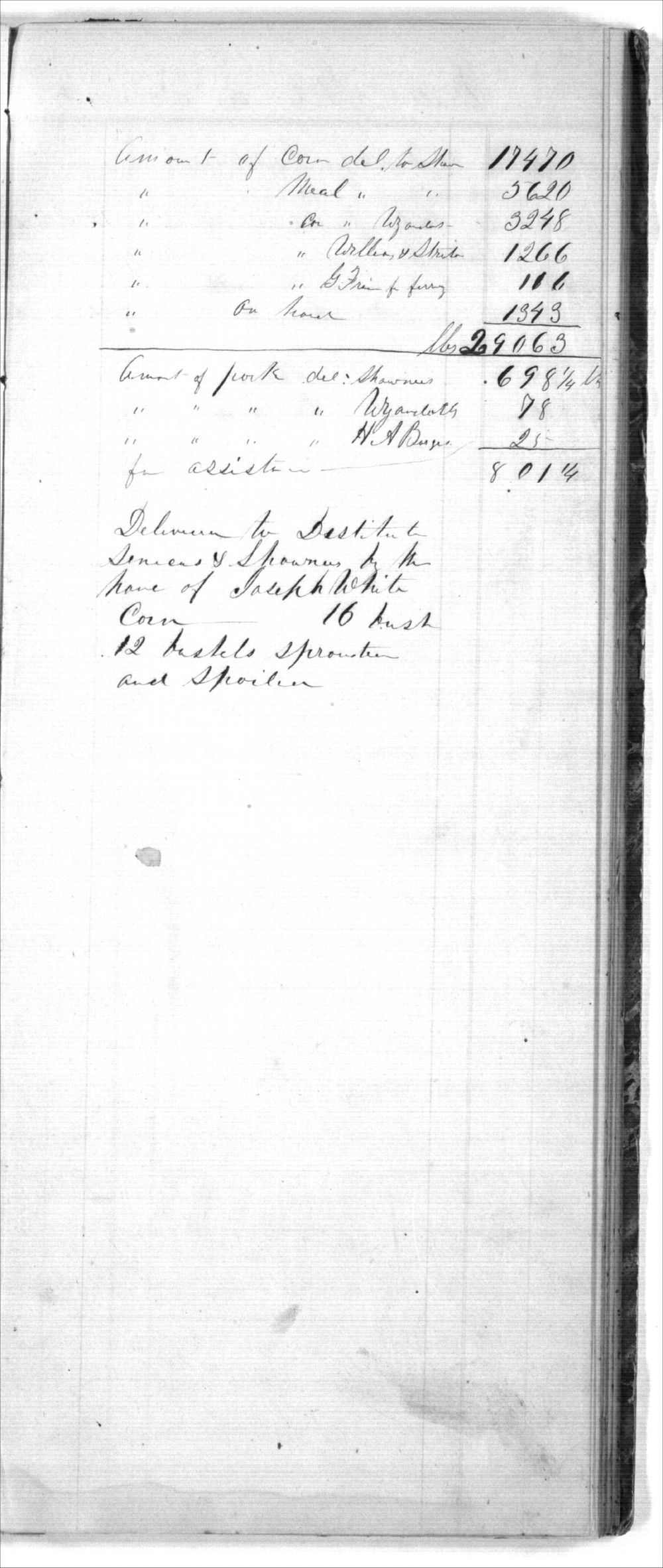 Account of provisions and supplies issued to destitute Shawnees - 6