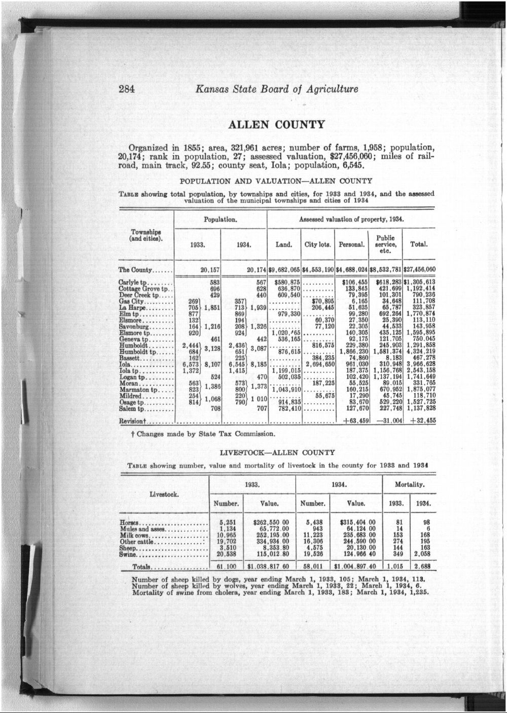 Twenty-ninth Biennial Report, Statistics by county showing population, acreage, production, and livestock, 1933-1934 - 284