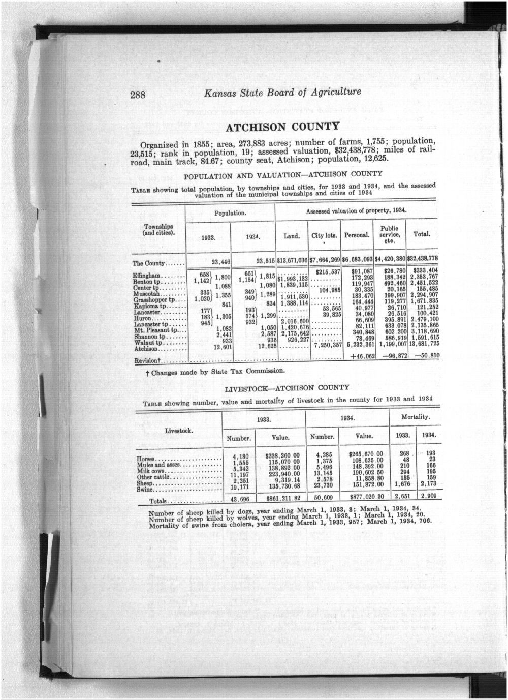 Twenty-ninth Biennial Report, Statistics by county showing population, acreage, production, and livestock, 1933-1934 - 288