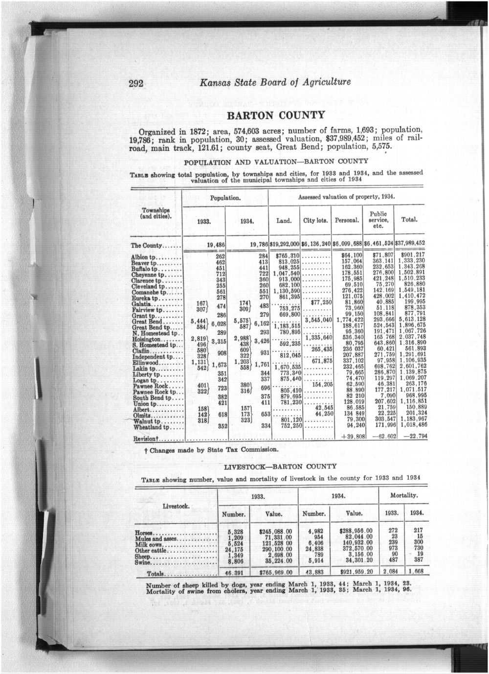 Twenty-ninth Biennial Report, Statistics by county showing population, acreage, production, and livestock, 1933-1934 - 292
