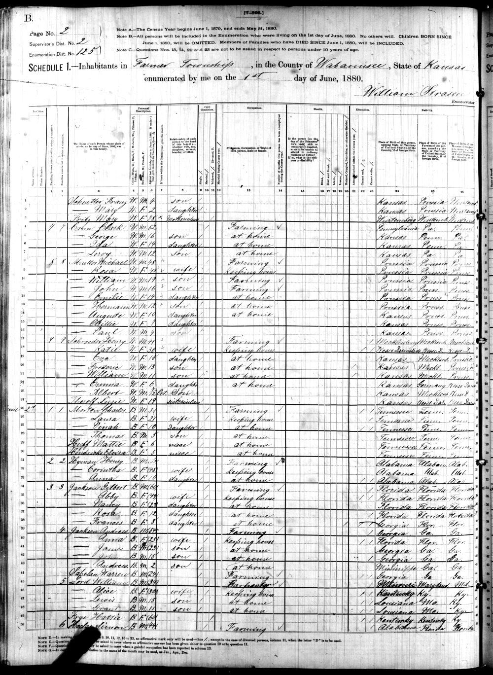 1880 census of Farmer Township, Wabaunsee County, Kansas - 1