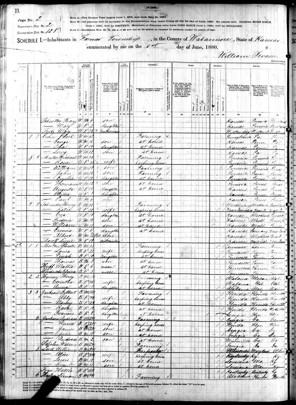 1880 census of Farmer Township, Wabaunsee County, Kansas - 1