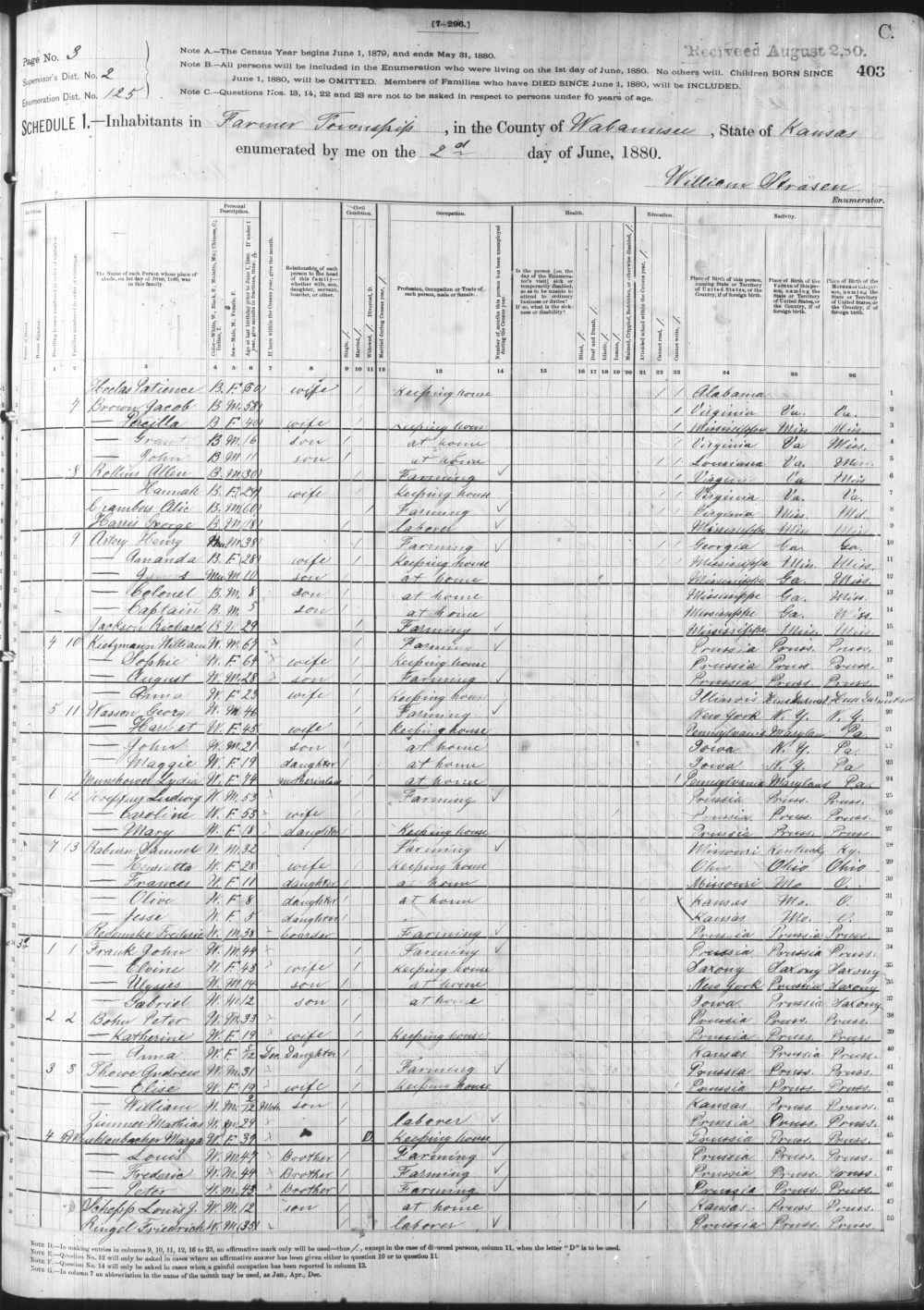 1880 census of Farmer Township, Wabaunsee County, Kansas - 2