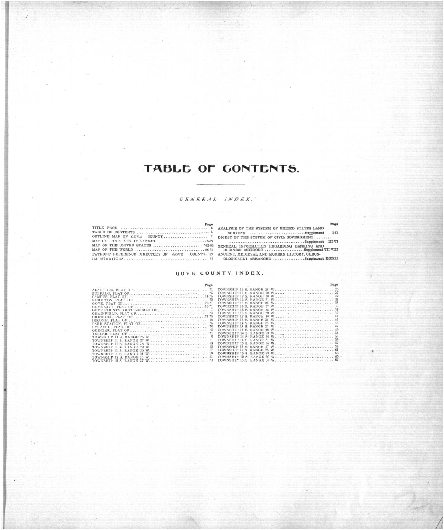 Standard atlas of Gove County, Kansas - Table of Contents