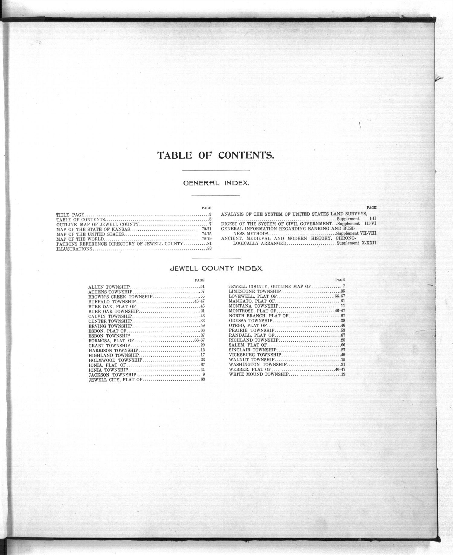 Standard atlas of Jewell County, Kansas - Table of Contents
