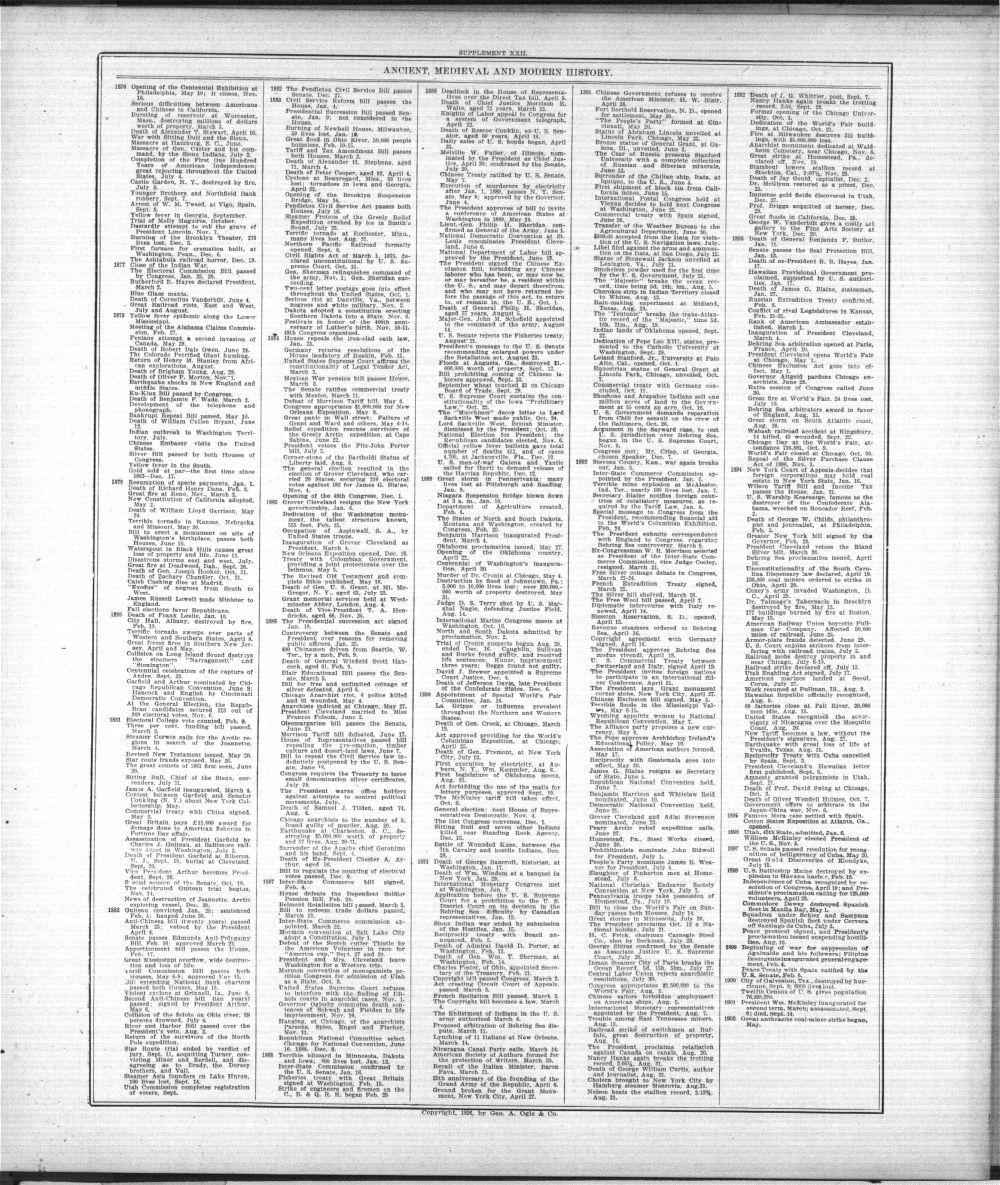 Standard atlas of Atchison County, Kansas - Supplement XXII