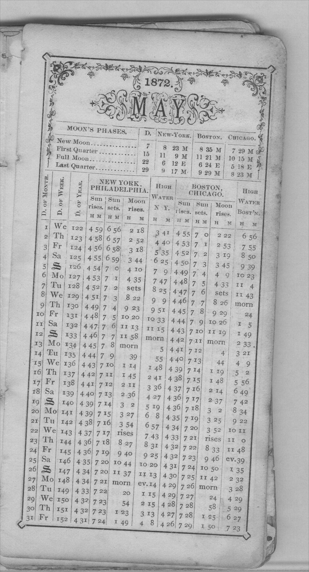 Henry Raymond diary - May Calendar