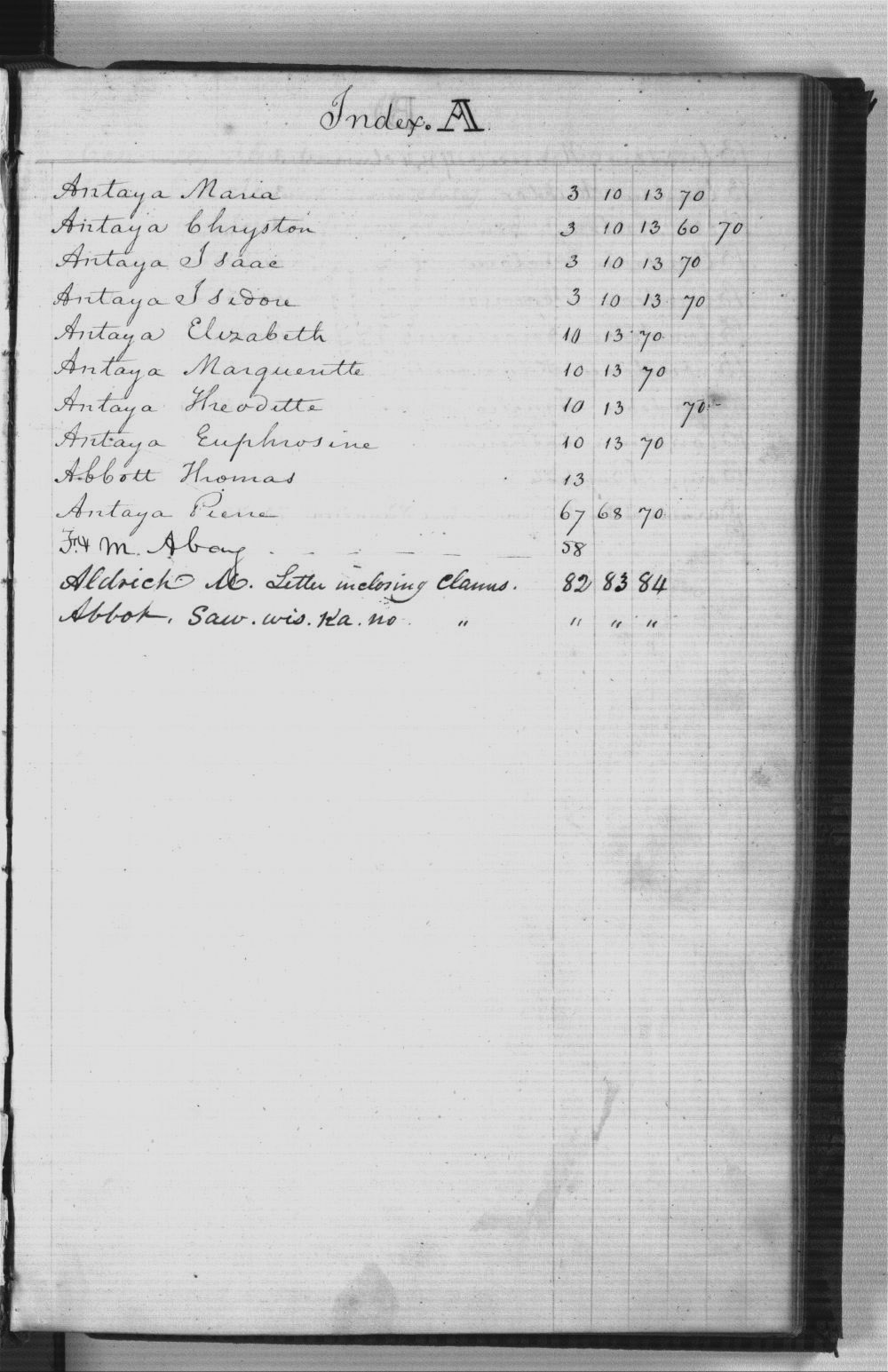 United States Office of Indian Affairs, Central Superintendency, St. Louis, Missouri. Volume 32, Claims under 1824 Sac and Fox Treaty - Index A