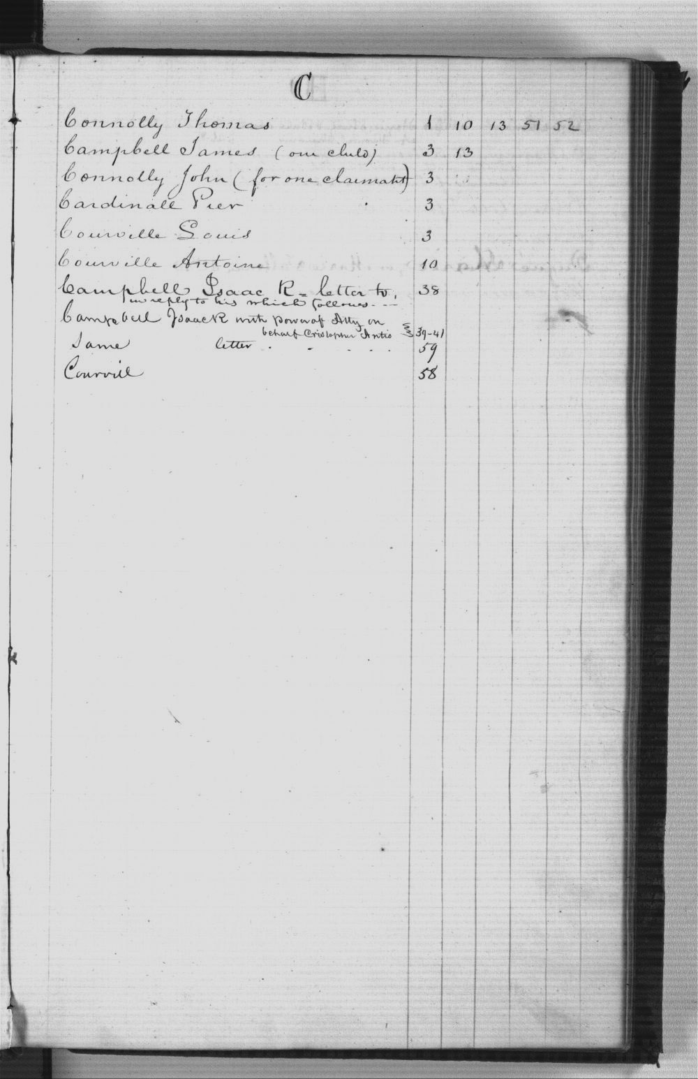 United States Office of Indian Affairs, Central Superintendency, St. Louis, Missouri. Volume 32, Claims under 1824 Sac and Fox Treaty - Index C