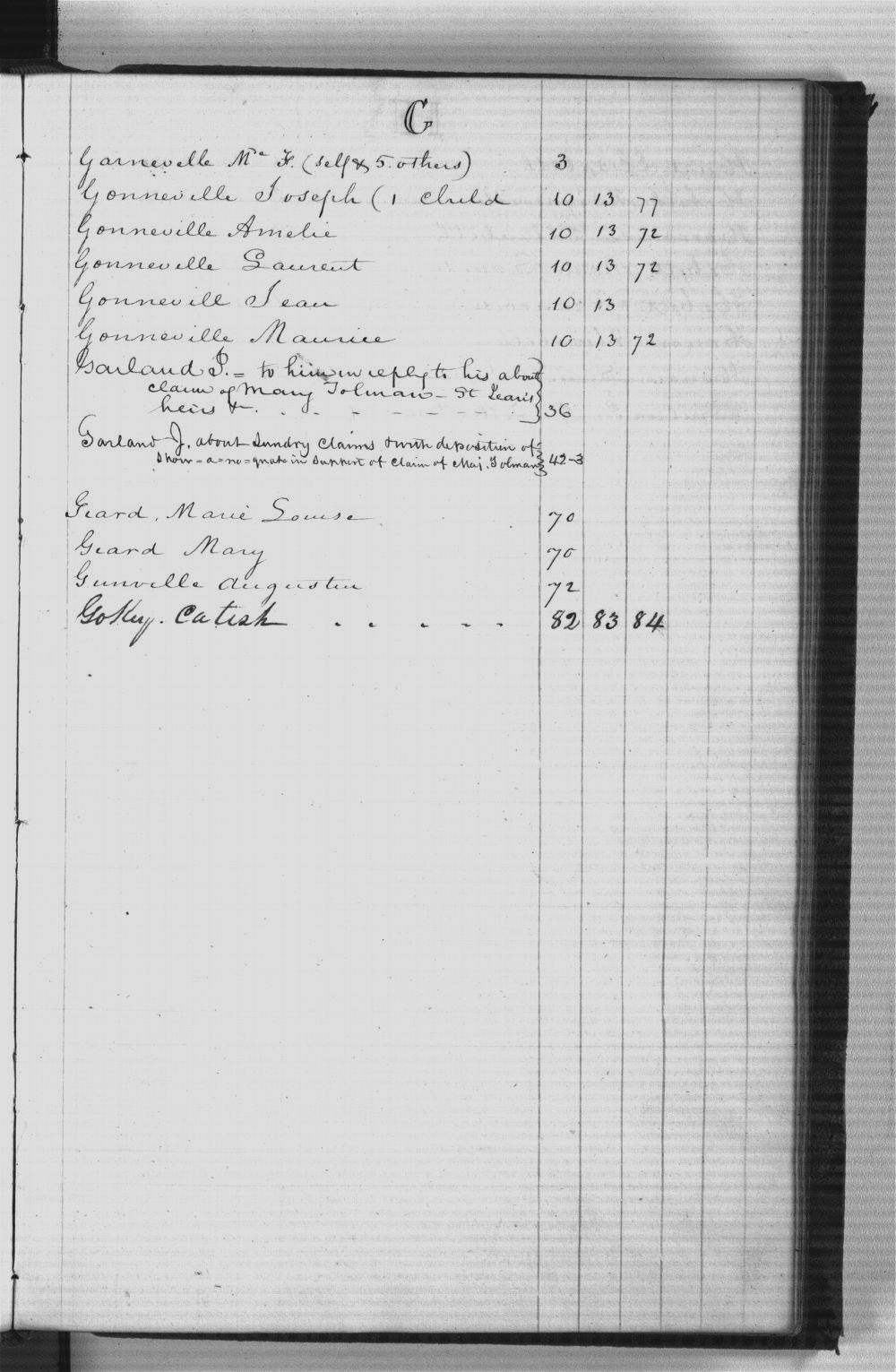 United States Office of Indian Affairs, Central Superintendency, St. Louis, Missouri. Volume 32, Claims under 1824 Sac and Fox Treaty - Index G
