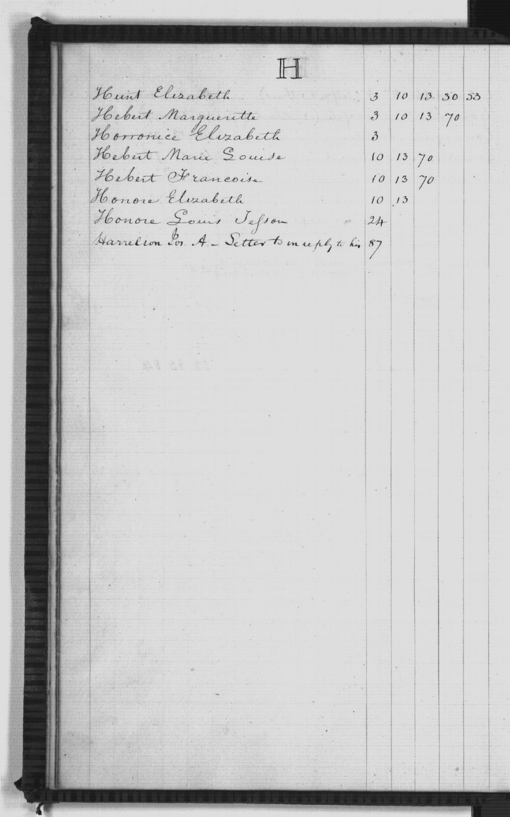 United States Office of Indian Affairs, Central Superintendency, St. Louis, Missouri. Volume 32, Claims under 1824 Sac and Fox Treaty - Index H