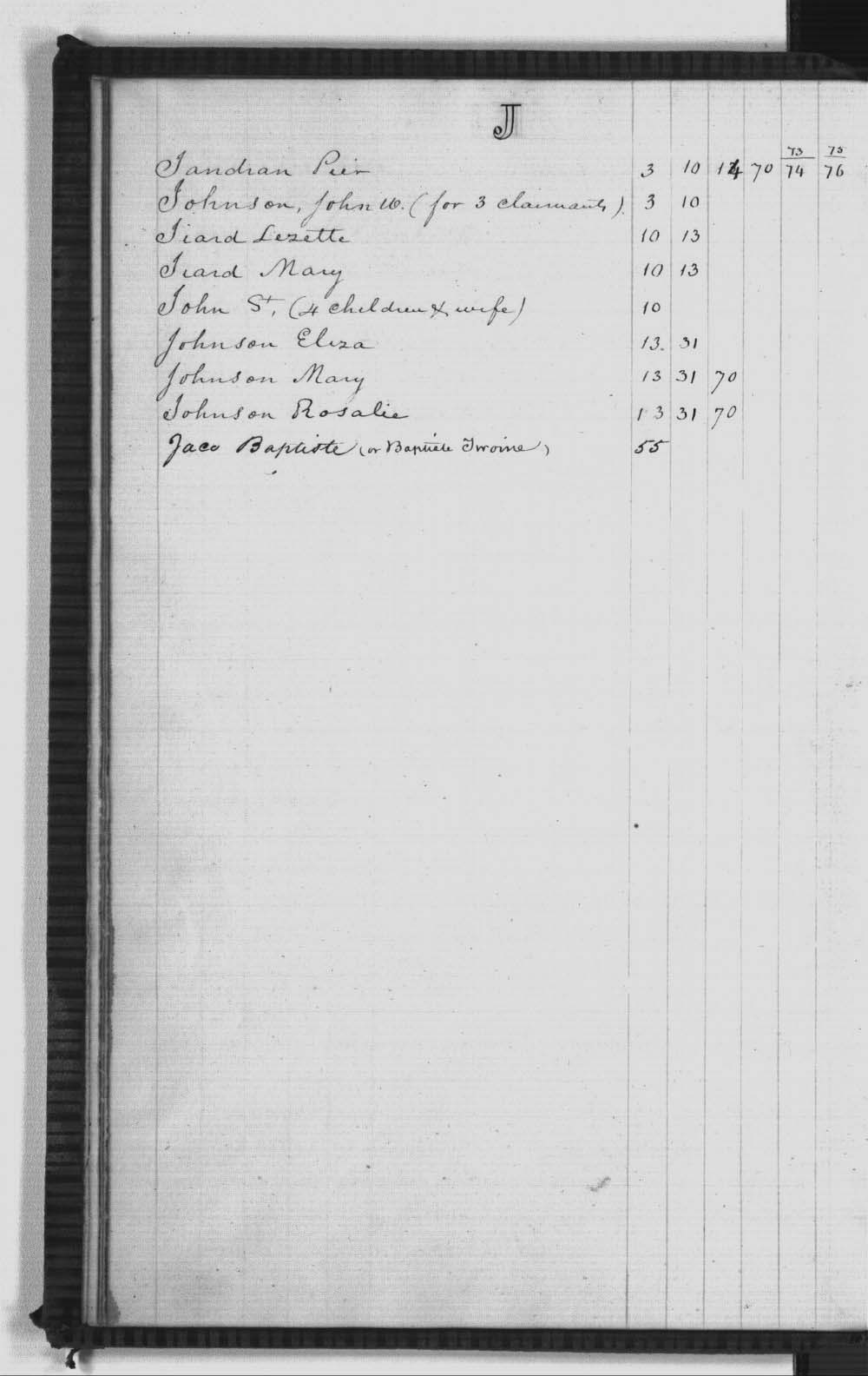 United States Office of Indian Affairs, Central Superintendency, St. Louis, Missouri. Volume 32, Claims under 1824 Sac and Fox Treaty - Index J