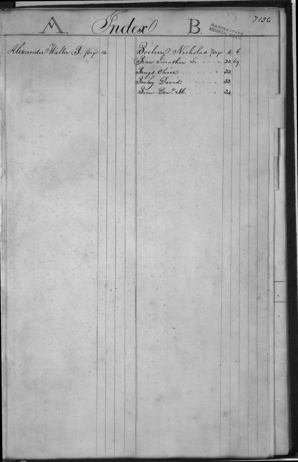 United States Office of Indian Affairs, Central Superintendency, St. Louis, Missouri. Volume 26, Accounts - Index A B