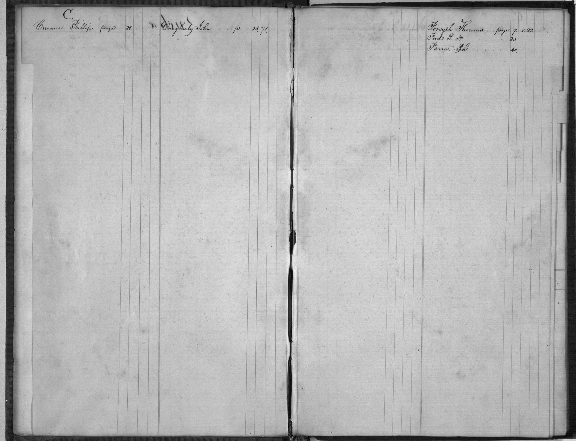 United States Office of Indian Affairs, Central Superintendency, St. Louis, Missouri. Volume 26, Accounts - Index C -  F