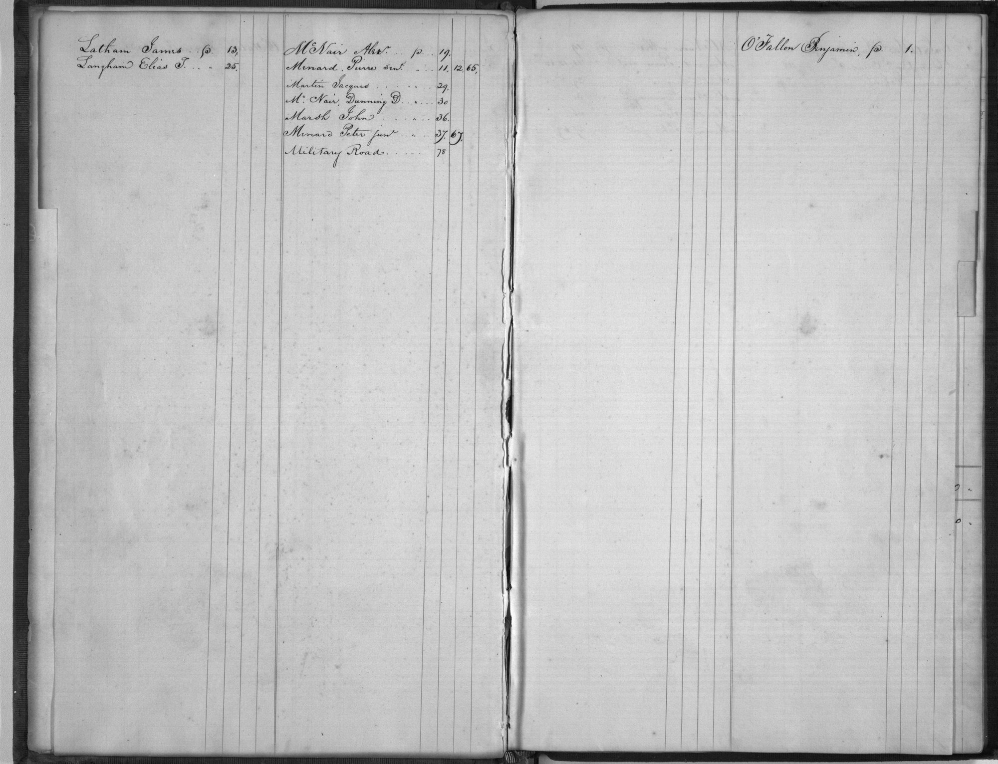 United States Office of Indian Affairs, Central Superintendency, St. Louis, Missouri. Volume 26, Accounts - Index L - O