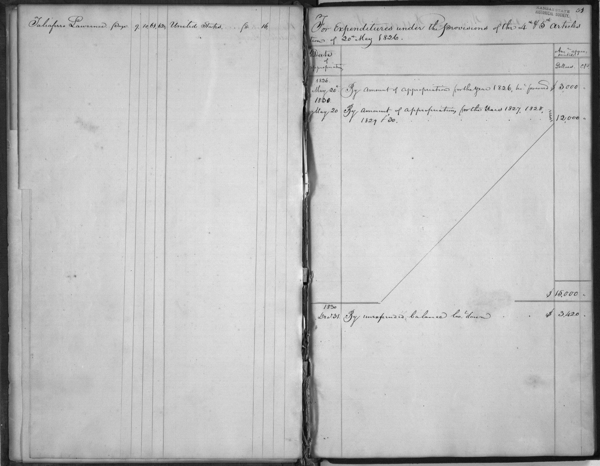 United States Office of Indian Affairs, Central Superintendency, St. Louis, Missouri. Volume 26, Accounts - Index T - U  & page 51