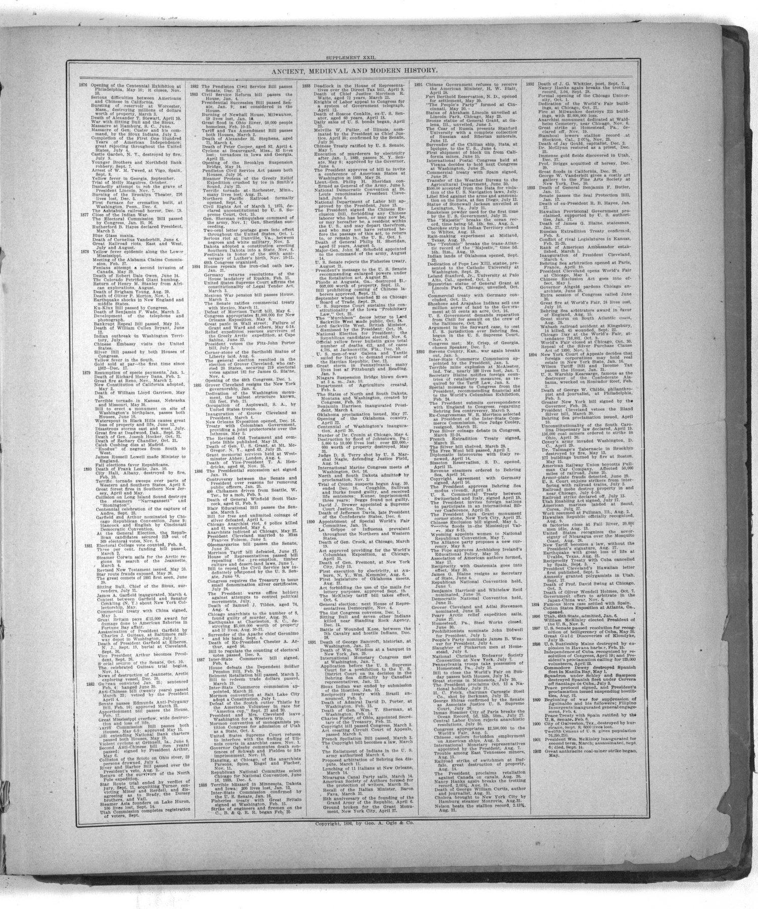 Standard atlas of Johnson County, Kansas - Supplement XXII