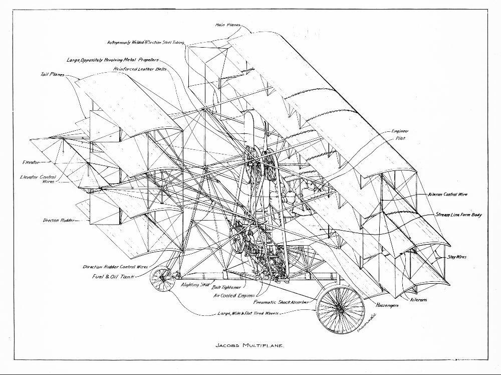 Jacobs Multiplane