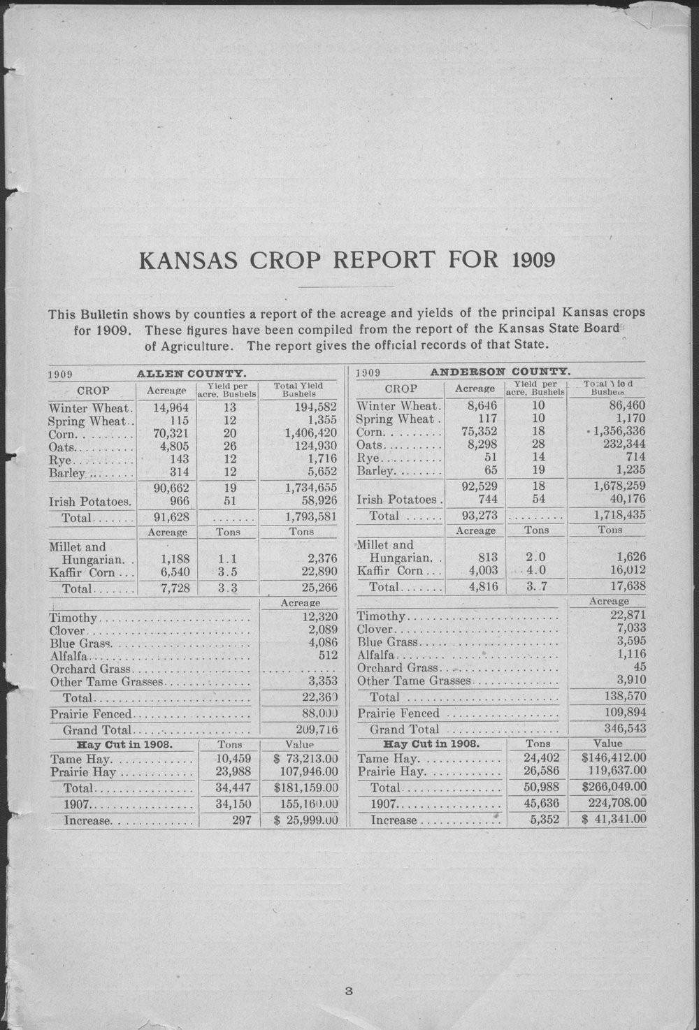 Prinicipal crop yields by counties of Kansas for 1909 - 3