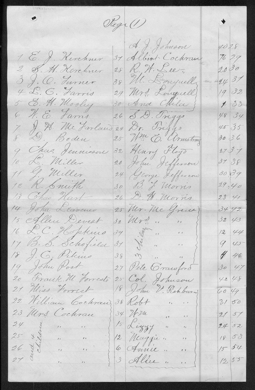 Barber county organization records - 6