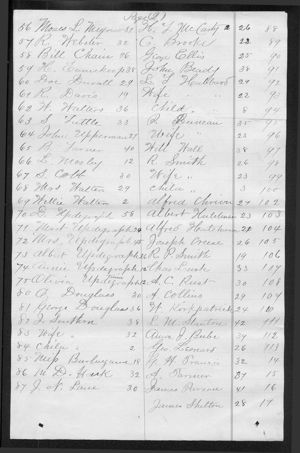 Barber county organization records - 7