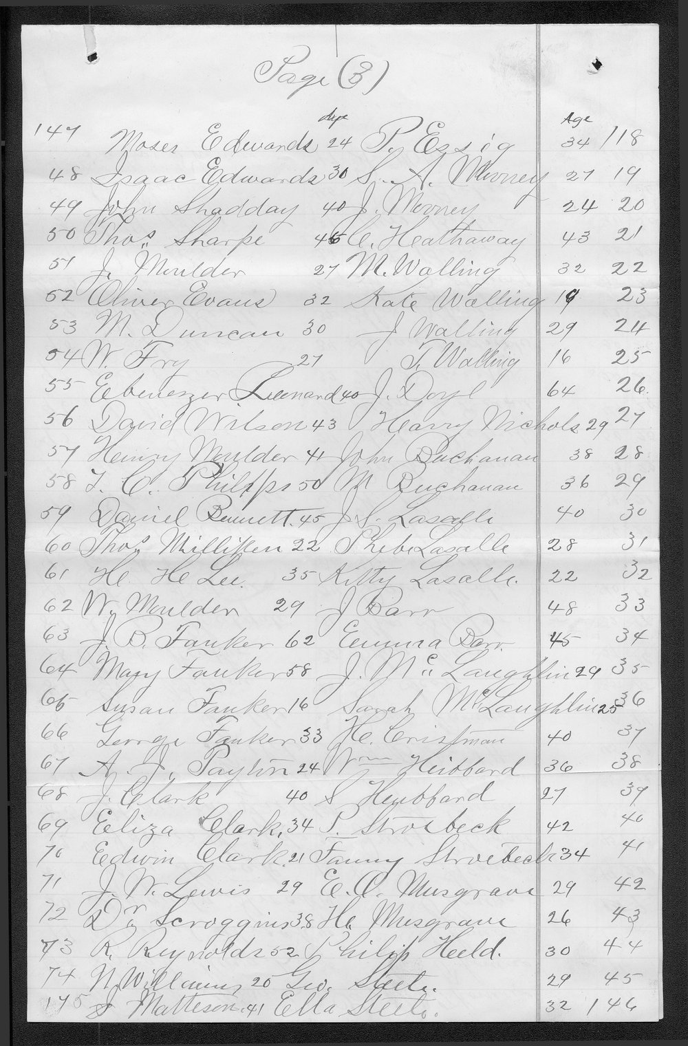 Barber county organization records - 8