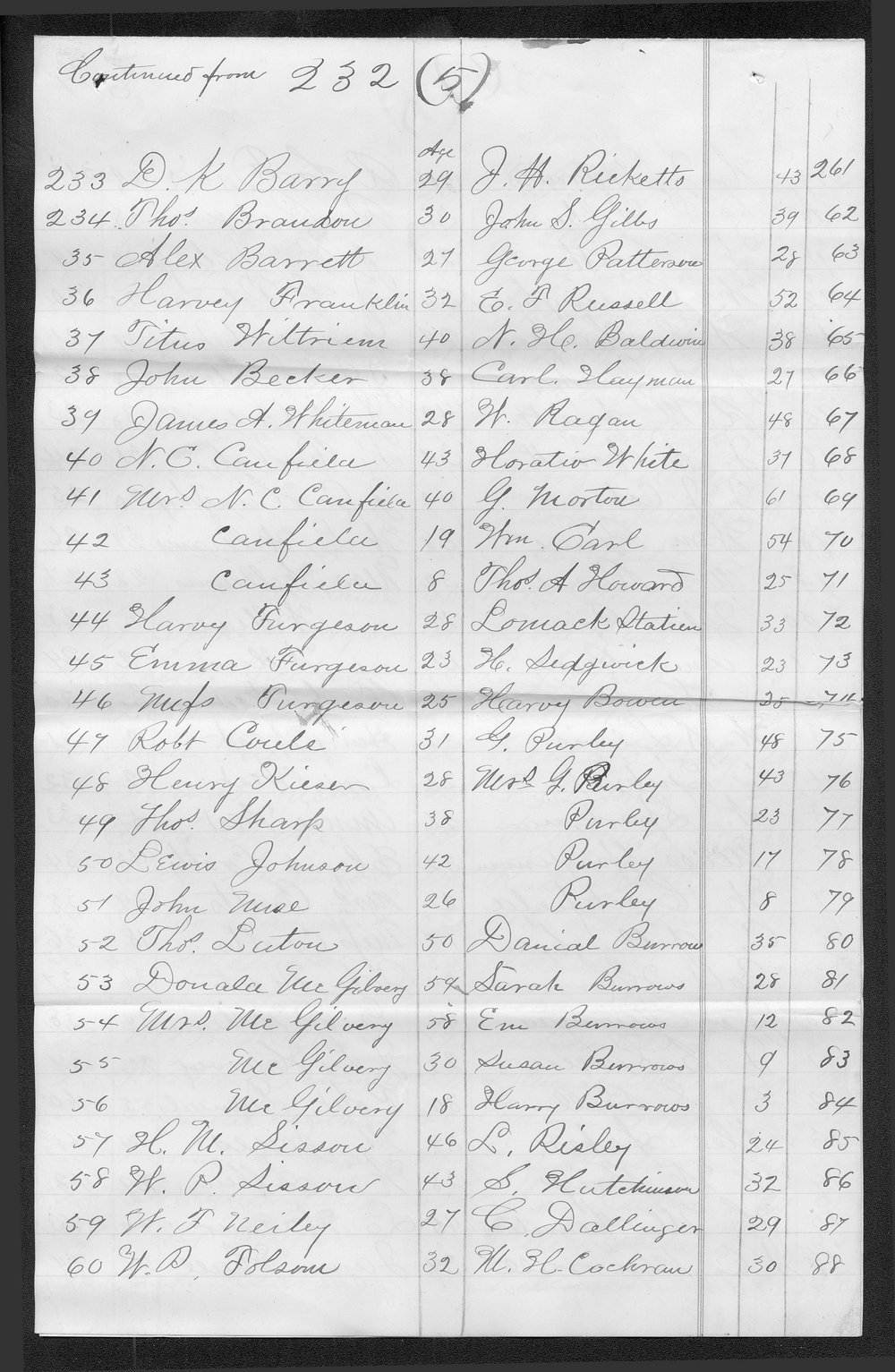 Barber county organization records - 10