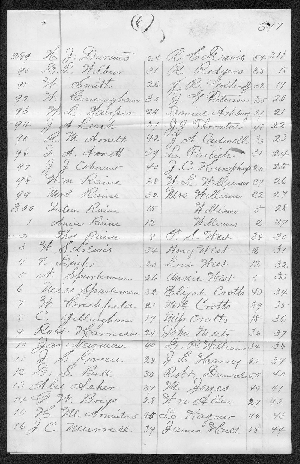 Barber county organization records - 11