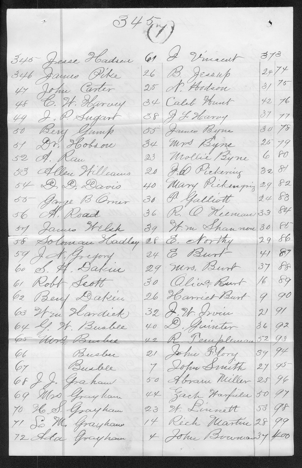 Barber county organization records - 12