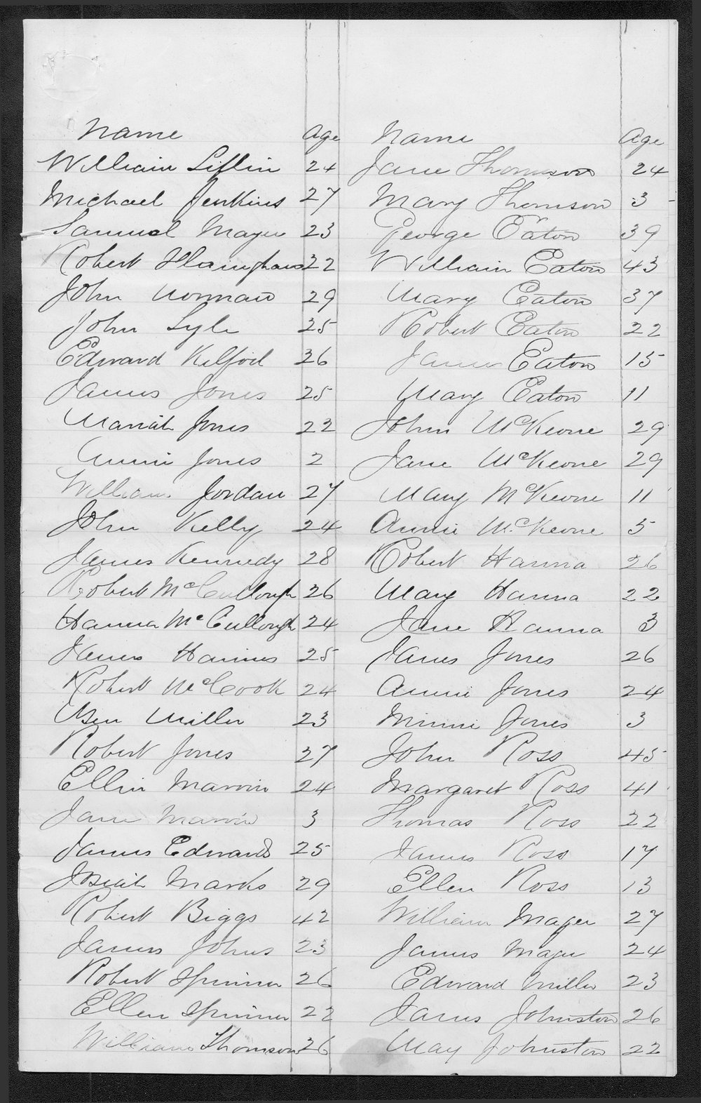 Ness County organization records - 7