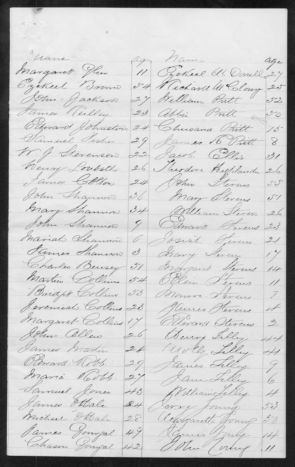 Ness County organization records - 9