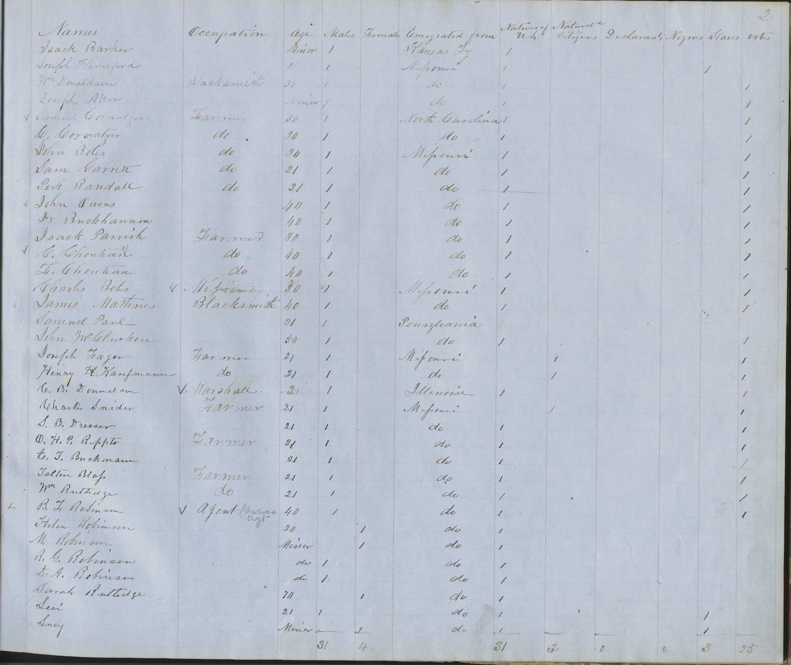 Kansas territorial census, 1855. District 17 - p. 4