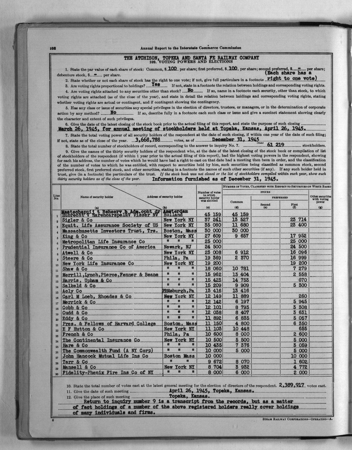 Annual reports of the Atchison, Topeka & Santa Fe Railway Company to the State Corporation Commission - 6 - 108