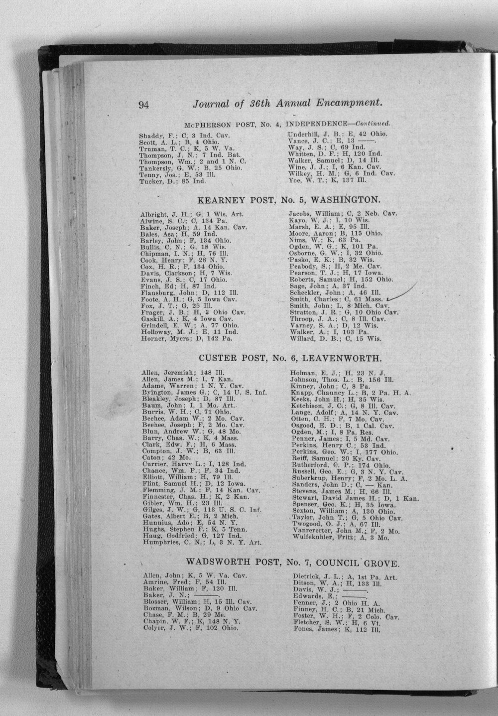 State roster of the Kansas Grand Army of the Republic - 94
