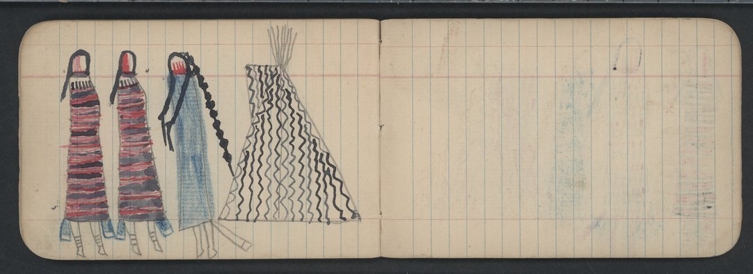 Pictures drawn by Wild Hog and other Cheyenne Indians - 16-17